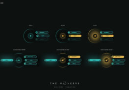 Examples of UI seen in The Pioneers game